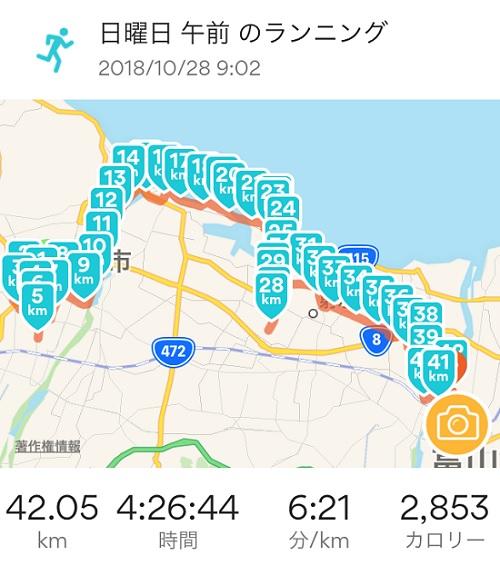 今回の記録 酸素カプセル効果?練習激減でもフルマラソンで良い記録が出た